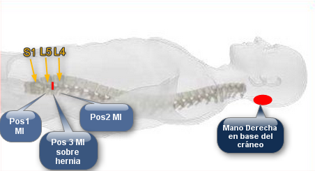 Si es posible hacer el masaje del departamento de pecho de la columna vertebral